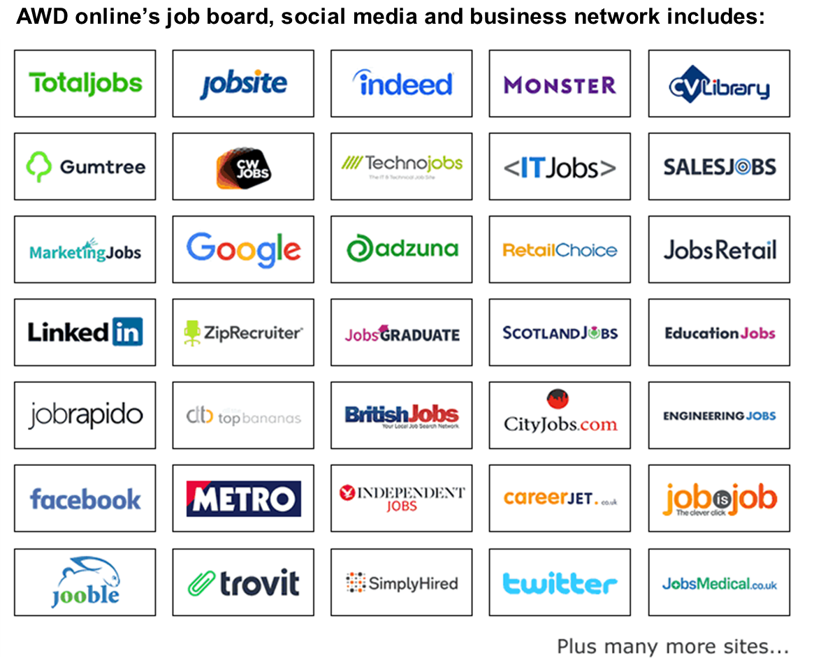 Job Board, Social Media and Business Networks - AWD online