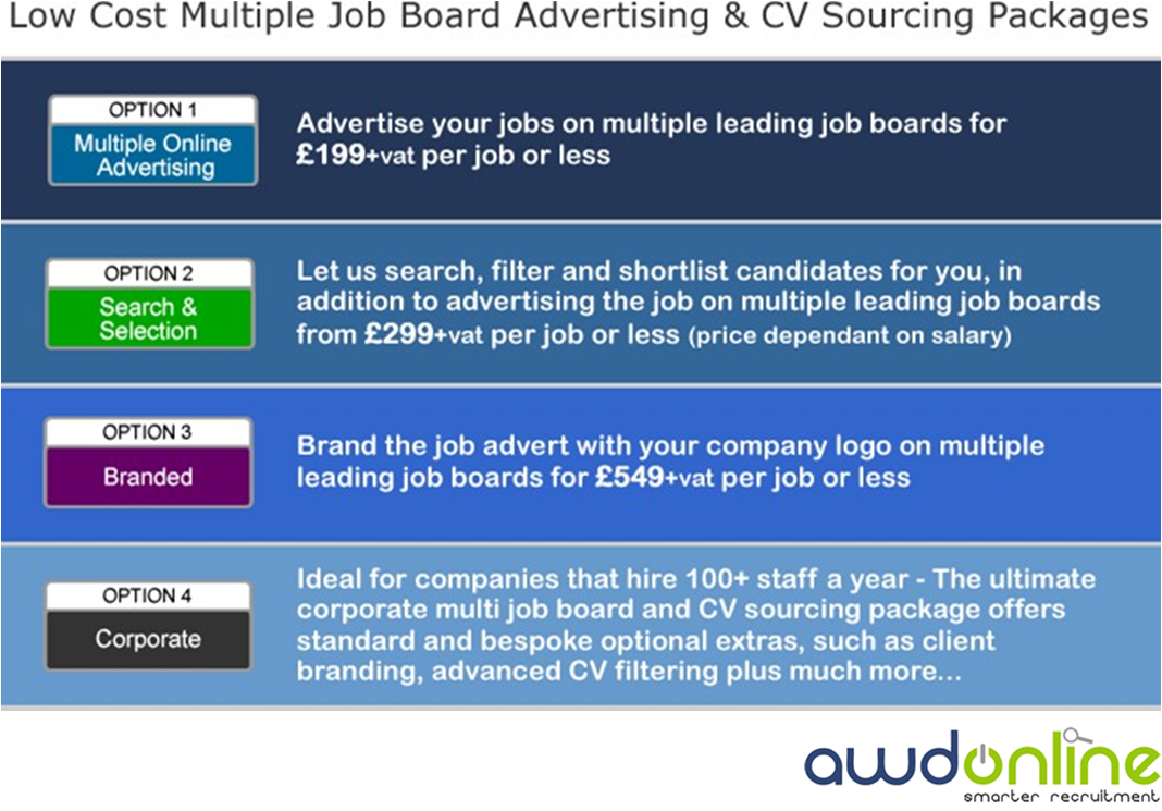 Multi-Job Board Advertising and CV Sourcing Packages from AWD online